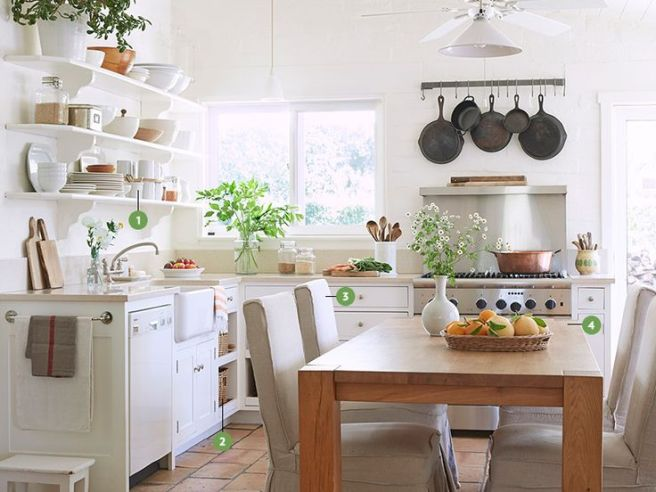 Thinking of redecorating the kitchen check out these for Redecorating kitchen